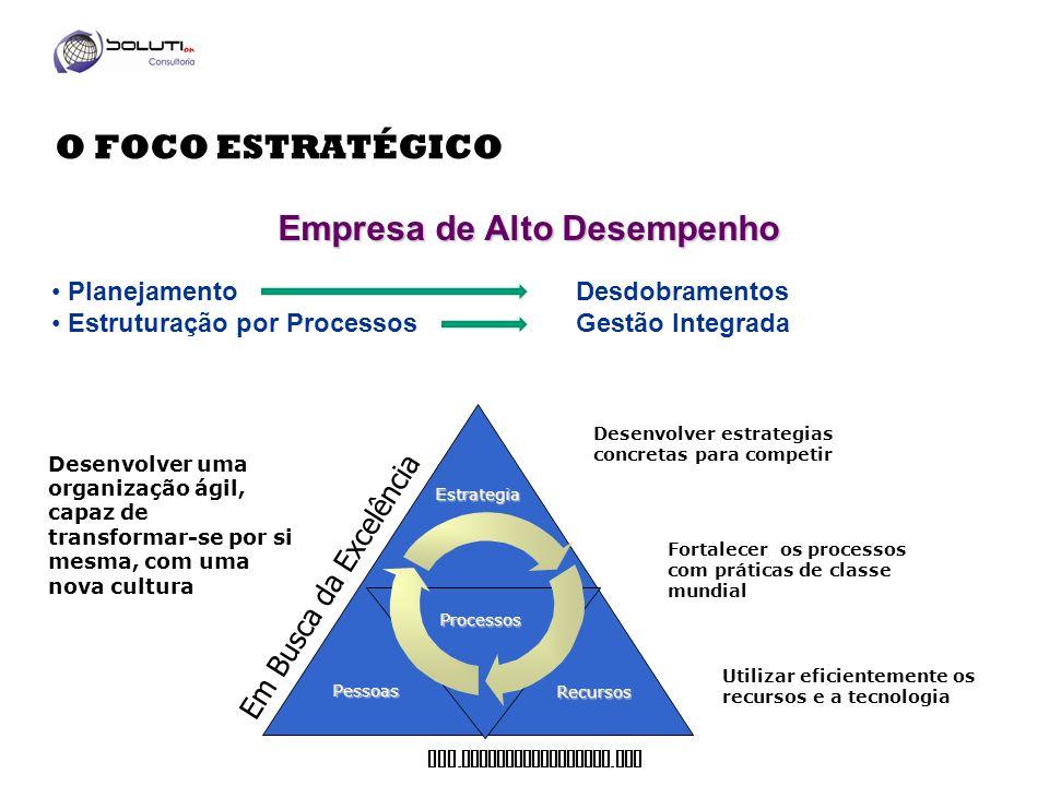 www. soluticonsultoria. com O FOCO ESTRATÉGICO Planejamento Desdobramentos Estruturação por Processos Gestão Integrada Empresa de Alto Desempenho Em B