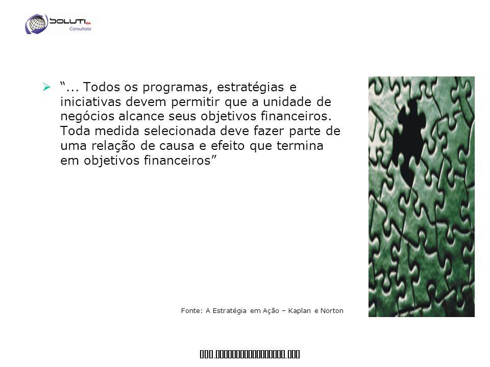 www. soluticonsultoria. com... Todos os programas, estratégias e iniciativas devem permitir que a unidade de negócios alcance seus objetivos financeir