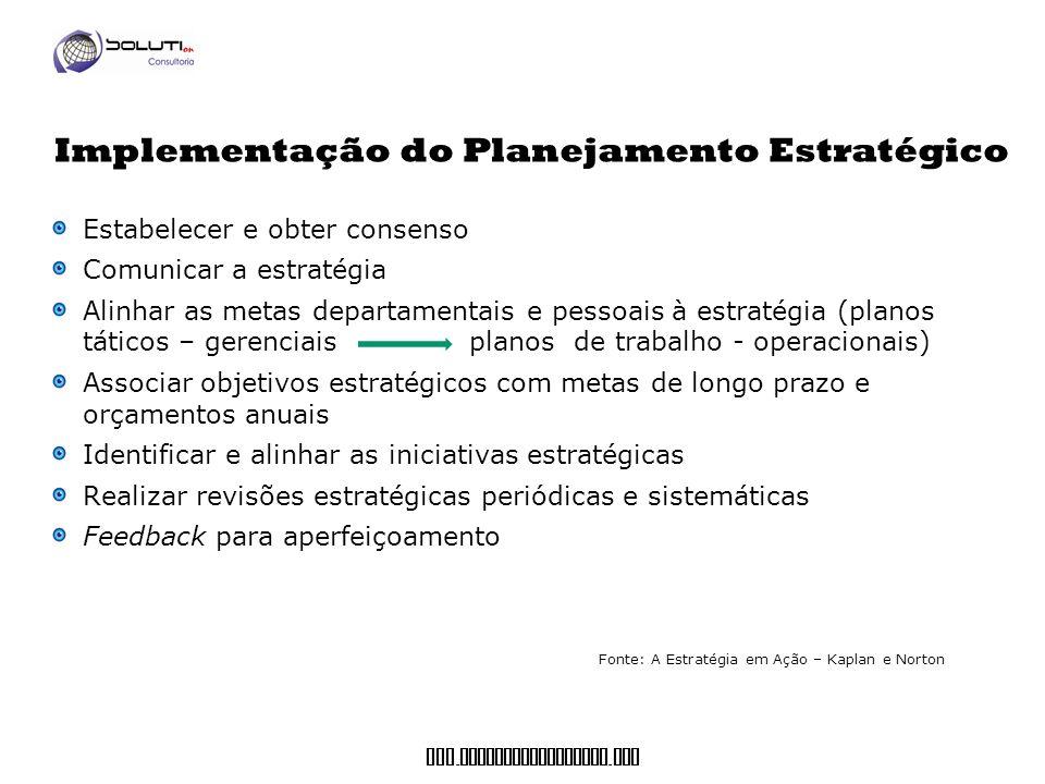 www. soluticonsultoria. com Estabelecer e obter consenso Comunicar a estratégia Alinhar as metas departamentais e pessoais à estratégia (planos tático