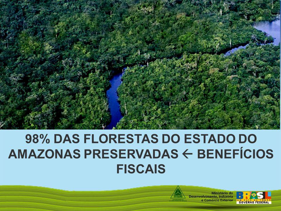 GOVERNO FEDERAL 98% DAS FLORESTAS DO ESTADO DO AMAZONAS PRESERVADAS BENEFÍCIOS FISCAIS