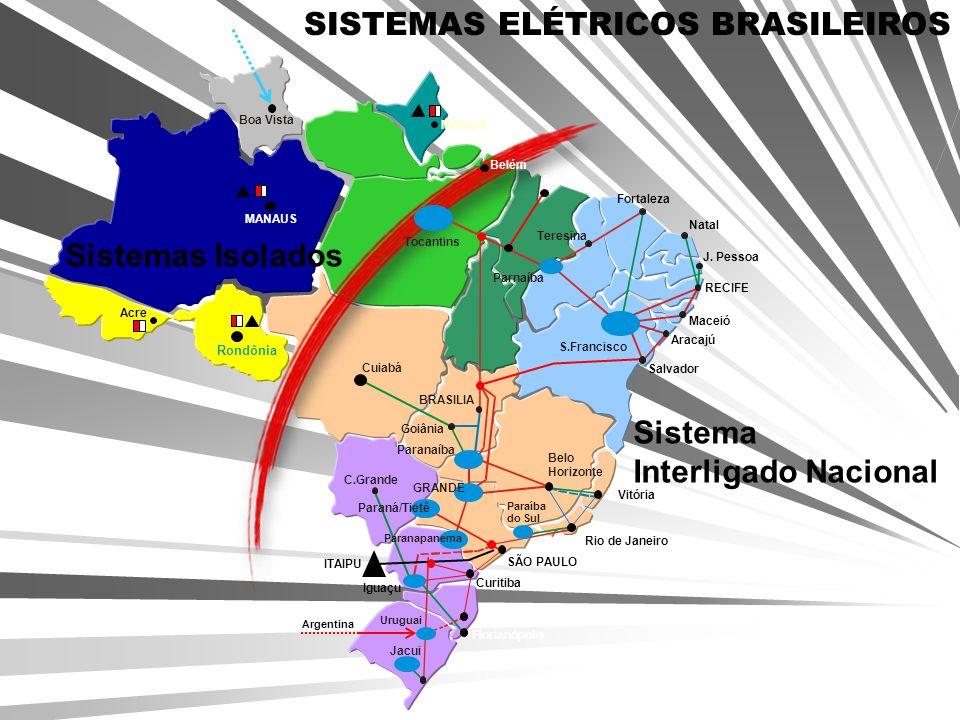 SISTEMAS ELÉTRICOS BRASILEIROS Belém Jacui Porto Alegre Florianópolis Curitiba SÃO PAULO Rio de Janeiro Paraíba do Sul Uruguai Vitória Belo Horizonte