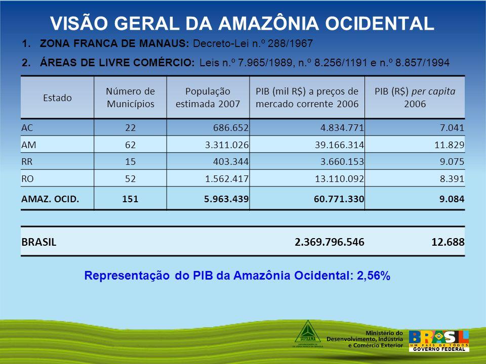 GOVERNO FEDERAL VISÃO GERAL DA AMAZÔNIA OCIDENTAL Estado Número de Municípios População estimada 2007 PIB (mil R$) a preços de mercado corrente 2006 P