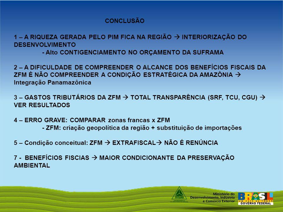GOVERNO FEDERAL 1 – A RIQUEZA GERADA PELO PIM FICA NA REGIÃO INTERIORIZAÇÃO DO DESENVOLVIMENTO - Alto CONTIGENCIAMENTO NO ORÇAMENTO DA SUFRAMA 2 – A D
