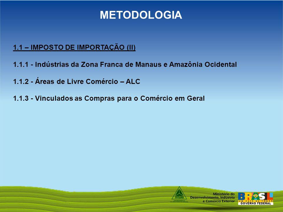 GOVERNO FEDERAL METODOLOGIA 1.1 – IMPOSTO DE IMPORTAÇÃO (II) 1.1.1 - Indústrias da Zona Franca de Manaus e Amazônia Ocidental 1.1.2 - Áreas de Livre C