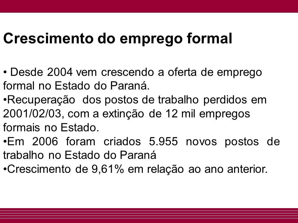 Crescimento do emprego formal Desde 2004 vem crescendo a oferta de emprego formal no Estado do Paraná. Recuperação dos postos de trabalho perdidos em