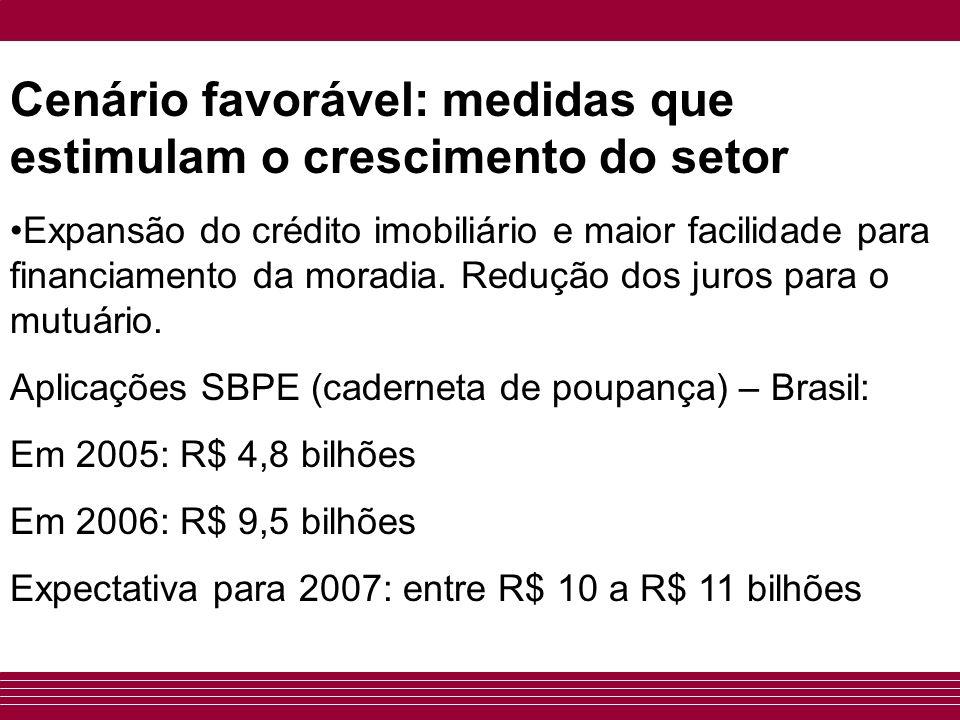 Cenário favorável: medidas que estimulam o crescimento do setor Expansão do crédito imobiliário e maior facilidade para financiamento da moradia. Redu