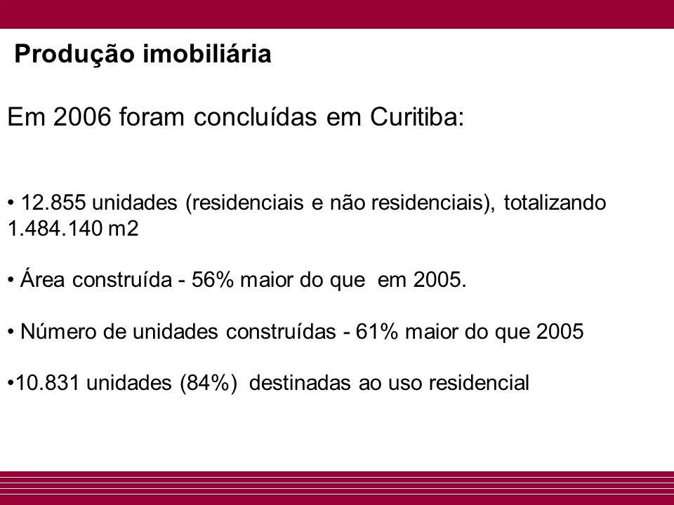 Produção imobiliária Em 2006 foram concluídas em Curitiba: 12.855 unidades (residenciais e não residenciais), totalizando 1.484.140 m2 Área construída