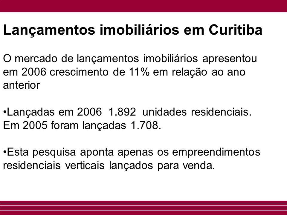 Lançamentos imobiliários em Curitiba O mercado de lançamentos imobiliários apresentou em 2006 crescimento de 11% em relação ao ano anterior Lançadas e