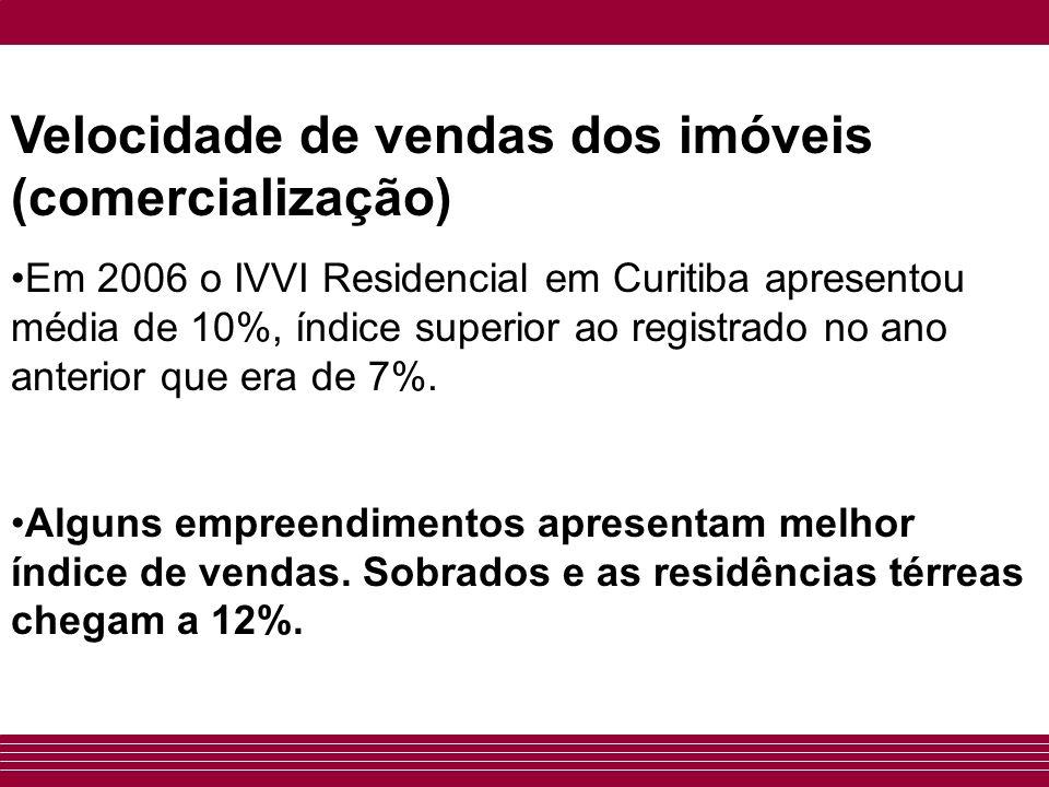 Velocidade de vendas dos imóveis (comercialização) Em 2006 o IVVI Residencial em Curitiba apresentou média de 10%, índice superior ao registrado no an