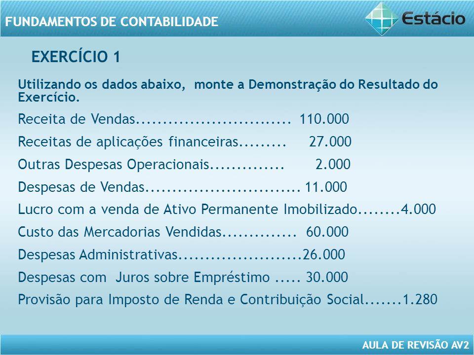 AULA DE REVISÃO AV2 FUNDAMENTOS DE CONTABILIDADE 5.7 - As Leis 11.638/07 e a Lei no 11.941/09 modificaram o Balanço Patrimonial.