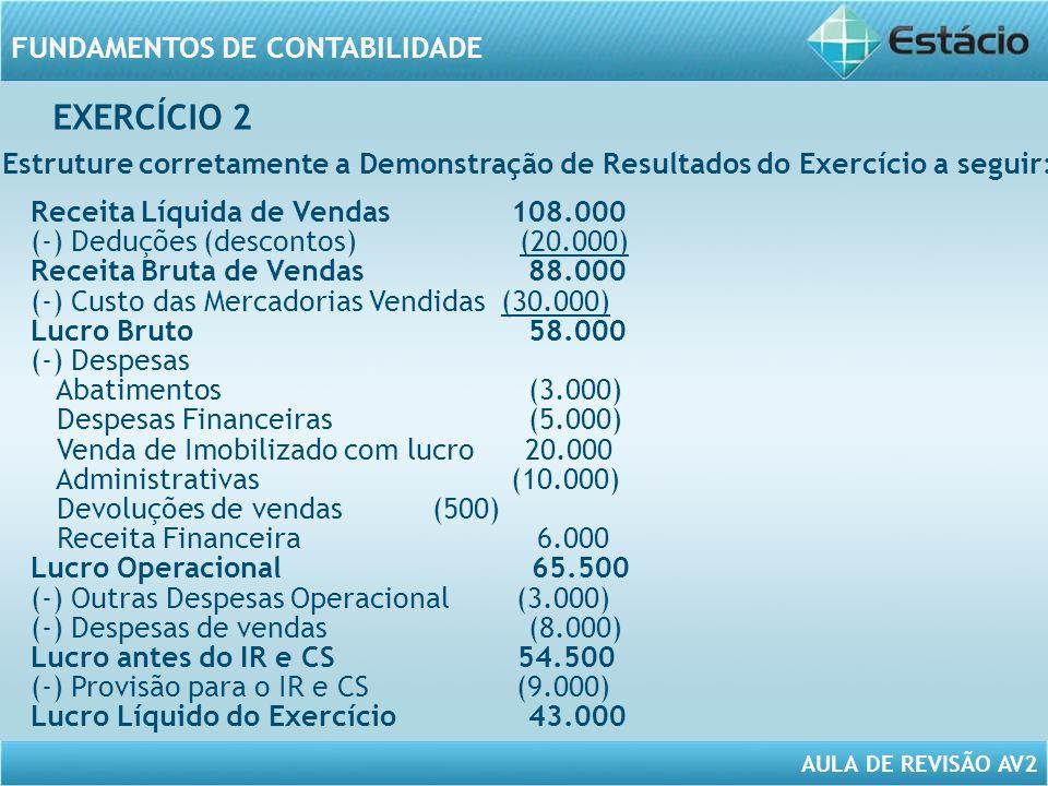 AULA DE REVISÃO AV2 FUNDAMENTOS DE CONTABILIDADE Receita Líquida de Vendas 108.000 (-) Deduções (descontos) (20.000) Receita Bruta de Vendas 88.000 (-) Custo das Mercadorias Vendidas (30.000) Lucro Bruto 58.000 (-) Despesas Abatimentos (3.000) Despesas Financeiras (5.000) Venda de Imobilizado com lucro 20.000 Administrativas (10.000) Devoluções de vendas (500) Receita Financeira 6.000 Lucro Operacional 65.500 (-) Outras Despesas Operacional (3.000) (-) Despesas de vendas (8.000) Lucro antes do IR e CS 54.500 (-) Provisão para o IR e CS (9.000) Lucro Líquido do Exercício 43.000 Estruture corretamente a Demonstração de Resultados do Exercício a seguir: EXERCÍCIO 2