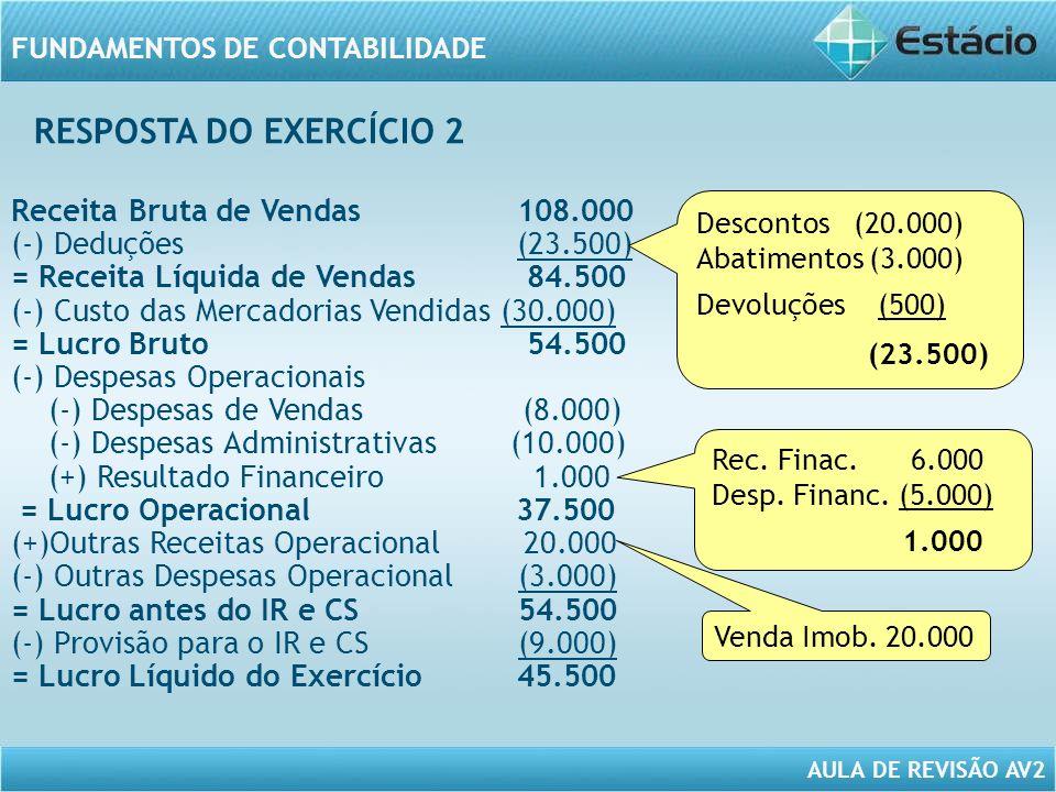 AULA DE REVISÃO AV2 FUNDAMENTOS DE CONTABILIDADE Receita Bruta de Vendas 108.000 (-) Deduções (23.500) = Receita Líquida de Vendas 84.500 (-) Custo da