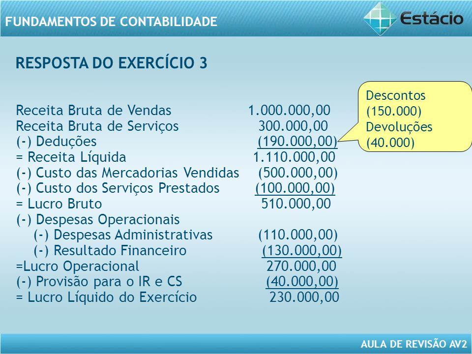 AULA DE REVISÃO AV2 FUNDAMENTOS DE CONTABILIDADE Receita Bruta de Vendas 1.000.000,00 Receita Bruta de Serviços 300.000,00 (-) Deduções (190.000,00) =