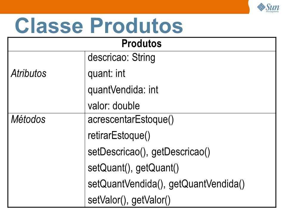 Classe Produtos Produtos Atributos descricao: String quant: int quantVendida: int valor: double Métodos acrescentarEstoque() retirarEstoque() setDescricao(), getDescricao() setQuant(), getQuant() setQuantVendida(), getQuantVendida() setValor(), getValor()