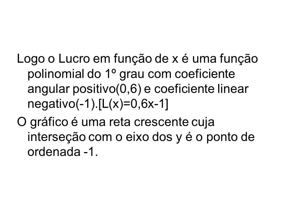 Solução Custo em função de x jogos: C(x)=1000+100x ou C(x)=1+0,1x(em R$1.000,00) Receita bruta para x jogos: R(x)=700x ou R(x)=0,7x(em R$1.000,00). Lo