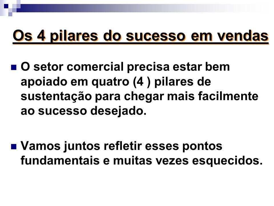 Os 4 pilares do sucesso em vendas O setor comercial precisa estar bem apoiado em quatro (4 ) pilares de sustentação para chegar mais facilmente ao suc