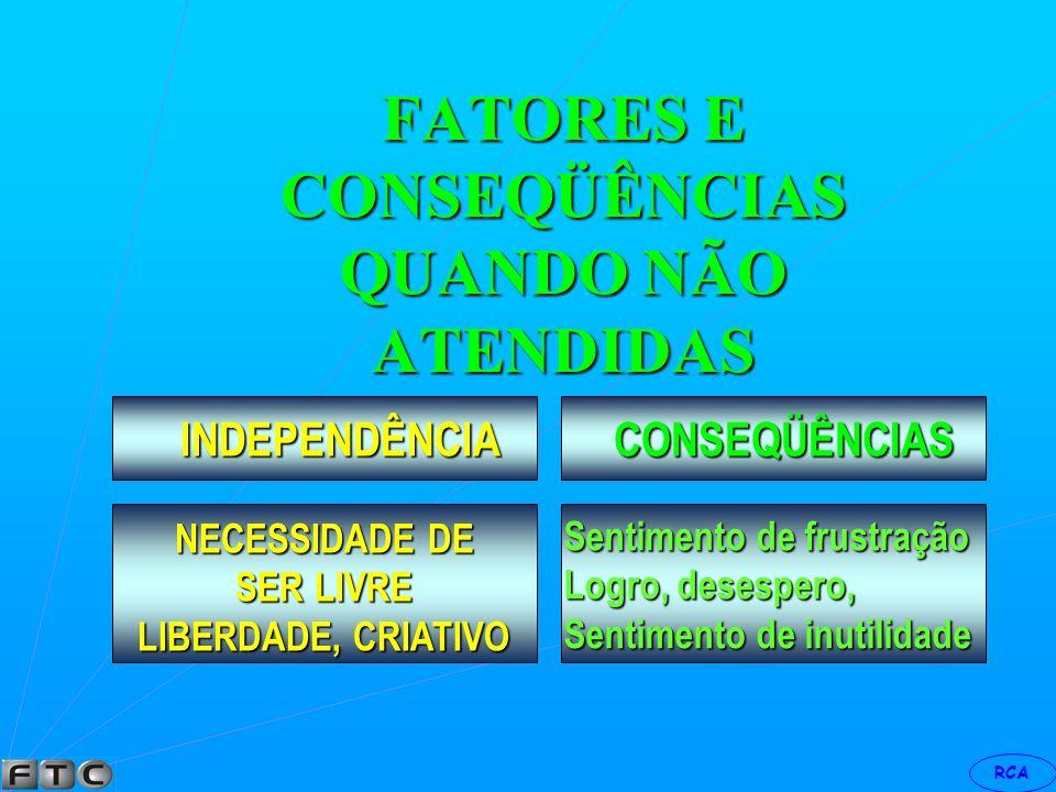 RCA FATORES E CONSEQÜÊNCIAS QUANDO NÃO ATENDIDAS CONSEQÜÊNCIAS NECESSIDADE DE STATUS, PRESTÍGIO, PODER E S T I M A Perda de auto-confiança, Perda de P