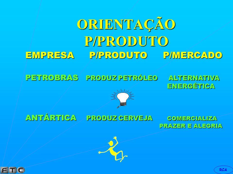 RCA As premissas implícitas do conceito do produto: A empresa deve concentrar a tarefa de A empresa deve concentrar a tarefa de produzir bons produtos, cujos preços produzir bons produtos, cujos preços sejam compatíveis.