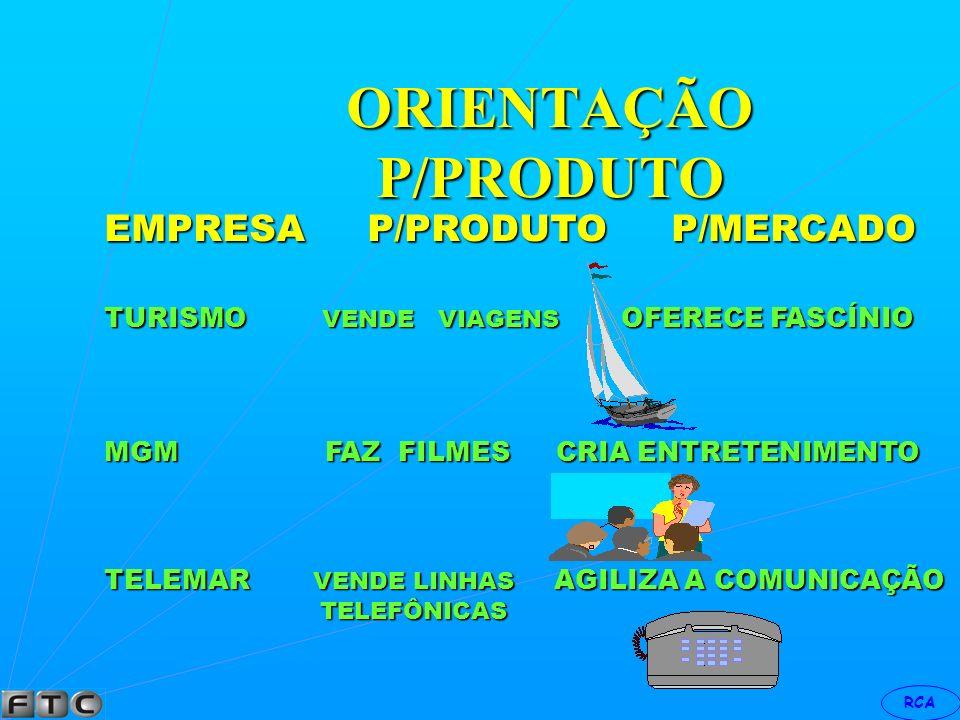 RCA ORIENTAÇÃO P/PRODUTO EMPRESA P/PRODUTO P/MERCADO PETROBRAS PRODUZ PETRÓLEO ALTERNATIVA ENERGÉTICA ANTÁRTICA PRODUZ CERVEJA COMERCIALIZA PRAZER E ALEGRIA