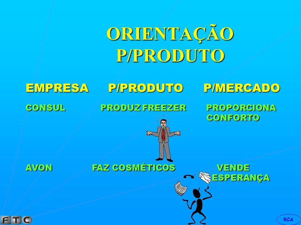 RCA ORIENTAÇÃO P/PRODUTO EMPRESA P/PRODUTO P/MERCADO TURISMO VENDE VIAGENS OFERECE FASCÍNIO MGM FAZ FILMES CRIA ENTRETENIMENTO TELEMAR VENDE LINHAS AGILIZA A COMUNICAÇÃO TELEFÔNICAS TELEFÔNICAS