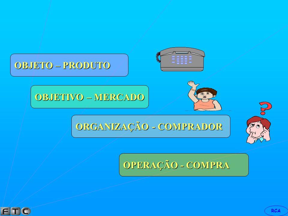 RCA Consumidor Consumidor – Uso pessoal de indivíduos e famílias; Produtor Produtor – Organizações com o objetivo de produzir; Revendedor Revendedor –