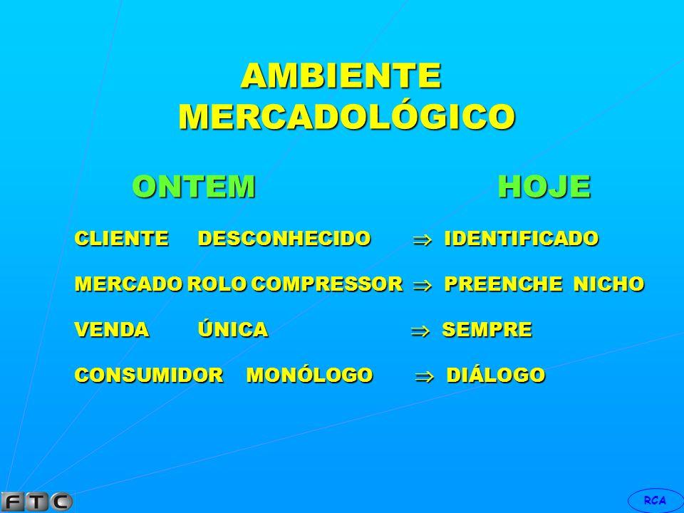 RCA PASSADO PRESENTE MERCADO COMPRADOR VENDEDOR PRODUTO SEM VARIAÇÃO DIVERSIFICAÇÃO PREÇO PRODUTOR MERCADO COMUNICAÇÃO POUCA MUITA VENDA PASSIVA/FÁCIL ATIVA/DIFÍCIL AMBIENTEMERCADOLÓGICO