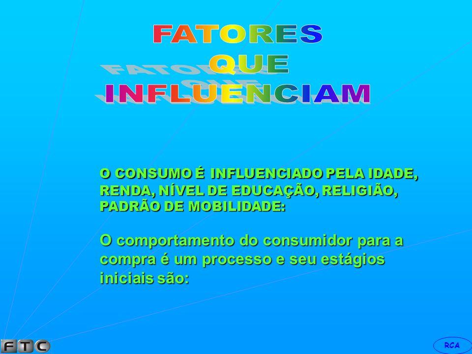 RCA INICIADOR :PENSOU NA IDÉIA INICIADOR : PENSOU NA IDÉIA INFLUENCIADOR:EXERCE INFLUENCIA NA DECISÃO FINAL DECISOR : DECIDE O QUE, COMO, QUANDO, E ON