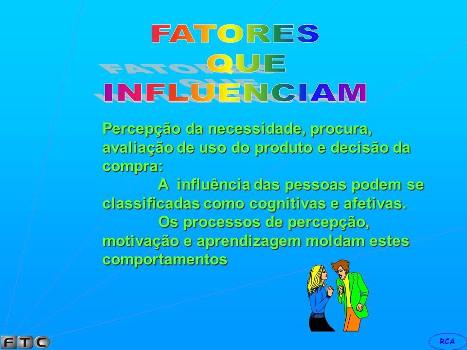 RCA O CONSUMO É INFLUENCIADO PELA IDADE, RENDA, NÍVEL DE EDUCAÇÃO, RELIGIÃO, PADRÃO DE MOBILIDADE: O comportamento do consumidor para a compra é um pr