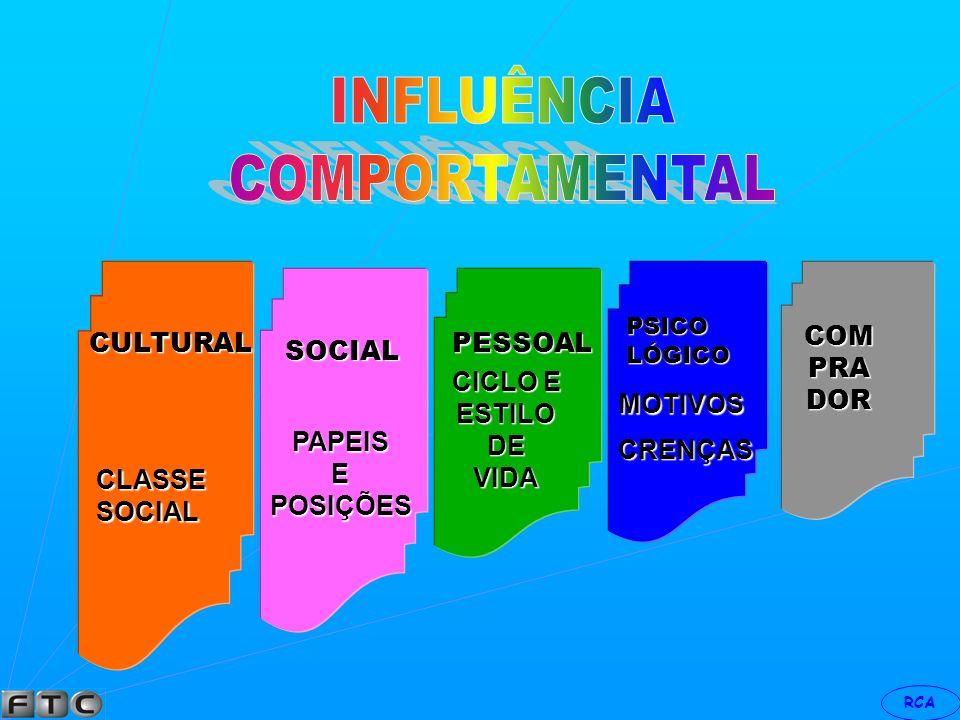 RCA INFLUÊNCIASAMBIENTAIS INFLUÊNCIAS POLÍTICAS O sistema poderá estimular o O sistema poderá estimular o consumo como também inibir.