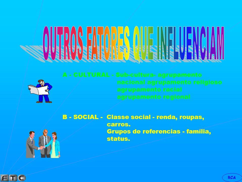 RCA CULTURAL CULTURAL CULTURAL CLASSESOCIAL SOCIAL PAPEISEPOSIÇÕES PESSOAL CICLO E ESTILODEVIDA PSICOLÓGICO MOTIVOS CRENÇAS COMPRADOR