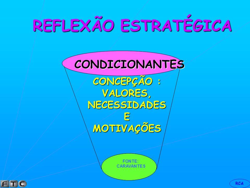 REFLEXÃO ESTRATÉGICA A REFLEXÃO ESTRATÉGICA PRESSUPÕE A SABEDORIA DOPENSAMENTO SISTEMATIZADO SISTEMATIZADO CONCEITO MOTTA apud CARAVANTES
