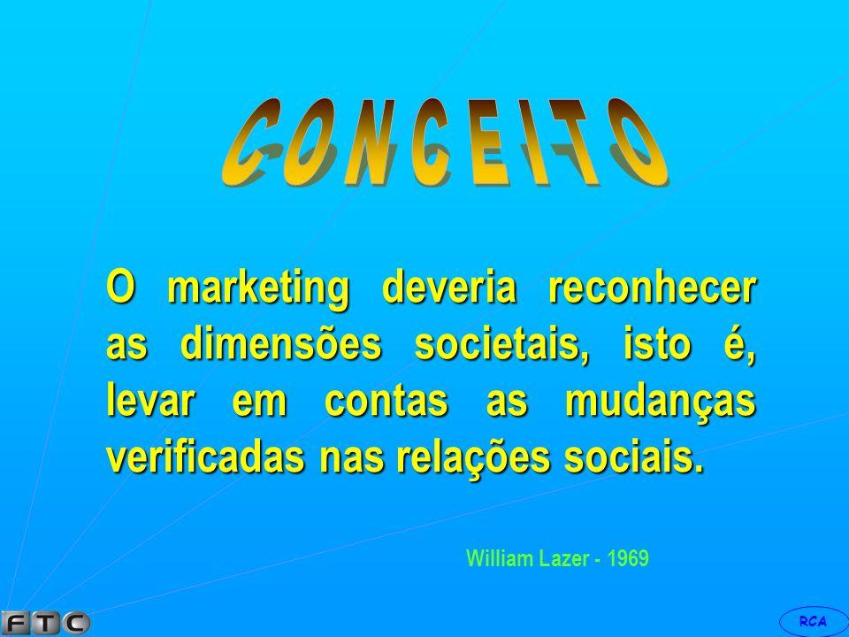 RCA Kotler e Sidney Levy - 1969 O conceito de marketing deveria abranger também as instituições não lucrativas.