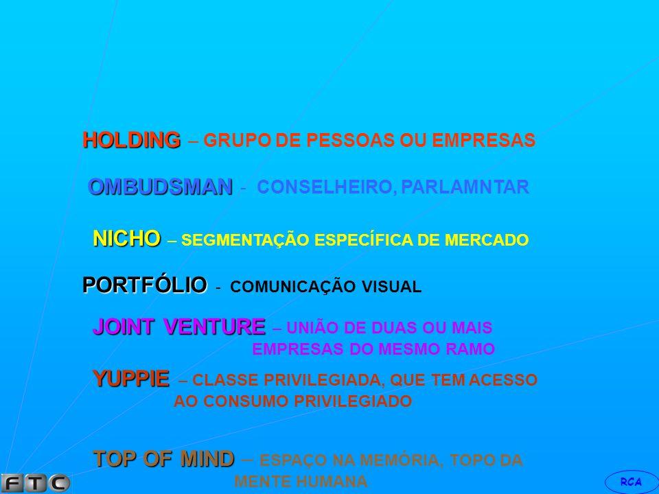 ROYALTIES - ROYALTIES - Direito ou arrendamento de bens ou terras exploradas (direitos autorais) LEASING - ALUGUEL OU ARRENDAMENTO DE MÁQUINAS OU EQUIPAMENTOS MÁQUINAS OU EQUIPAMENTOS TRADING - TRADING - COMÉRCIO, COMERCIAL DISPLAY DISPLAY – AMOSTRA, DISPOR O PRODUTO LOBBY LOBBY – CONJUNTO DE PESSOAS