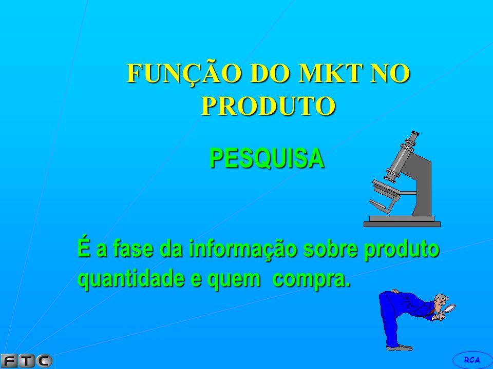 RCA FUNÇÃO DO MKT NO PRODUTO FUNÇÃO TROCA Compreende basicamente a compra e venda. Envolve o estudo do mercado até a satisfação do cliente.