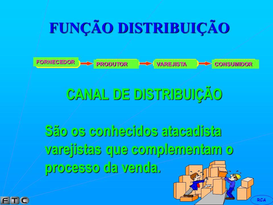 RCA FUNÇÃO DISTRIBUIÇÃO ARMAZENAGEM Propicia a guarda e conservação do material.