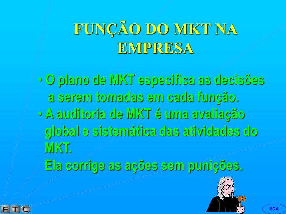 RCA FUNÇÃO DO MKT NA EMPRESA A organização é um sistema que A organização é um sistema que processa insumos.