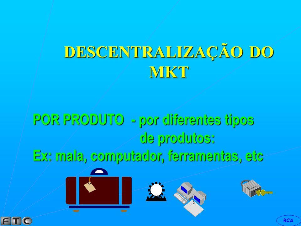 RCA DESCENTRALIZAÇÃO DO MKT POR TERRITÓRIO – Criação de filiais