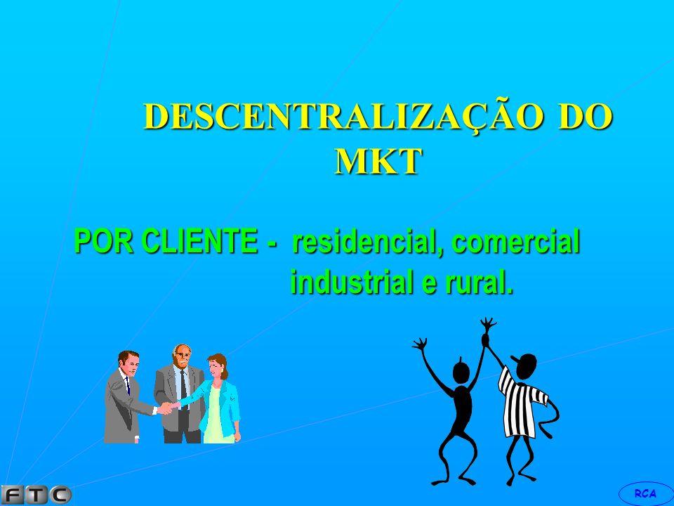 RCA DESCENTRALIZAÇÃO DO MKT POR PRODUTO - por diferentes tipos de produtos: de produtos: Ex: mala, computador, ferramentas, etc