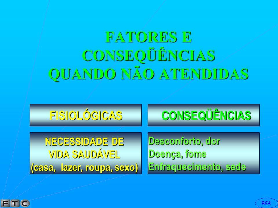 RCA MOTIVAÇÃO AUTO REALIZAÇÃO FISIOLÓGICA ESTIMA ESTIMA ACEITAÇÃO SEGURANÇA