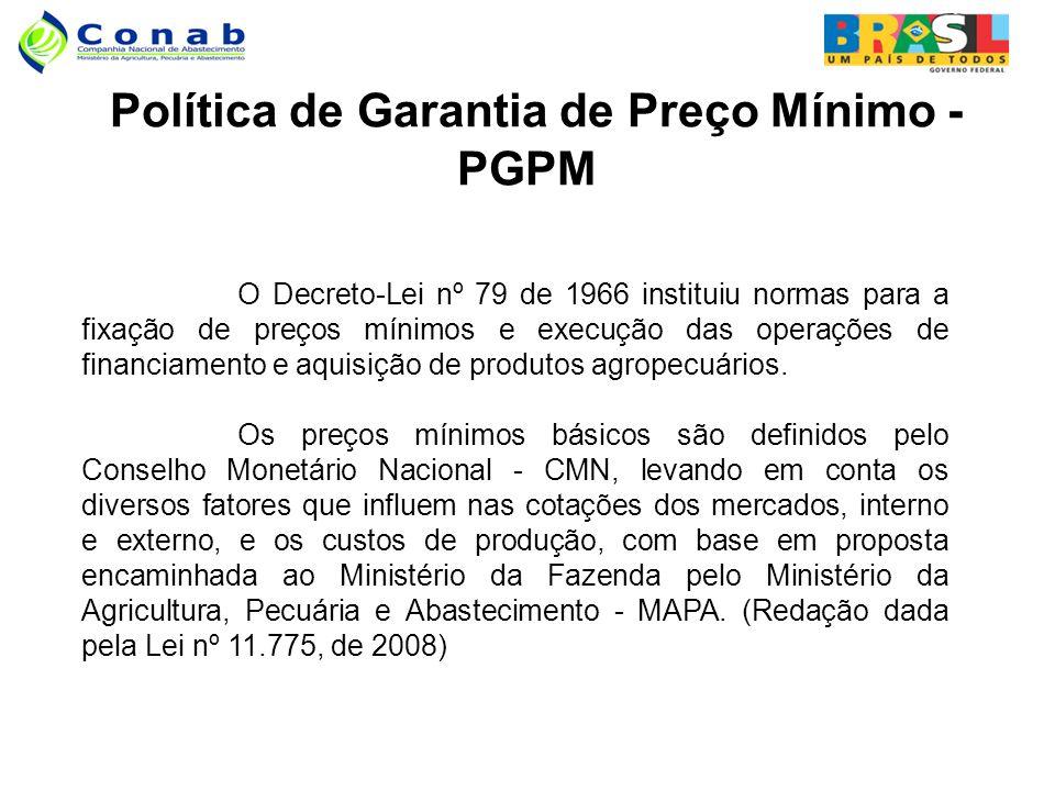 Política de Garantia de Preço Mínimo - PGPM O Decreto-Lei nº 79 de 1966 instituiu normas para a fixação de preços mínimos e execução das operações de financiamento e aquisição de produtos agropecuários.