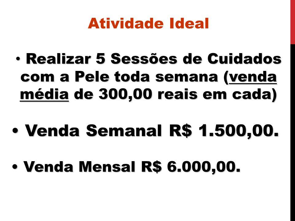 Atividade Ideal Realizar 5 Sessões de Cuidados com a Pele toda semana (venda média de 300,00 reais em cada) Realizar 5 Sessões de Cuidados com a Pele
