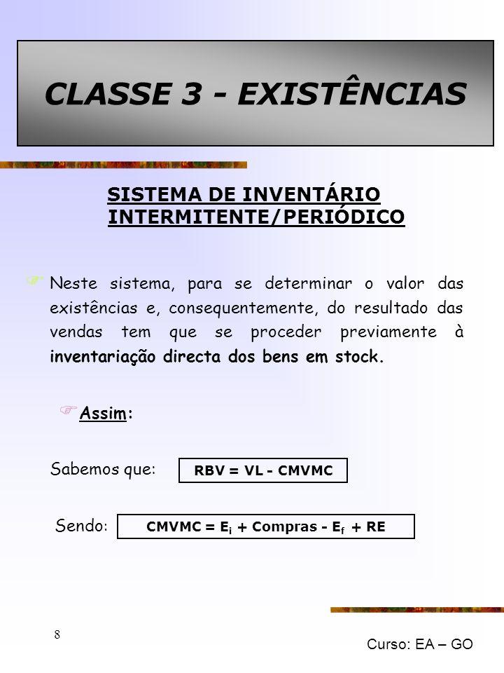 Curso: EA – GO 9 CLASSE 3 - EXISTÊNCIAS = Contabilização SII = Compras D 312- Compras Mercadorias / 316 – Compras MP, subs.
