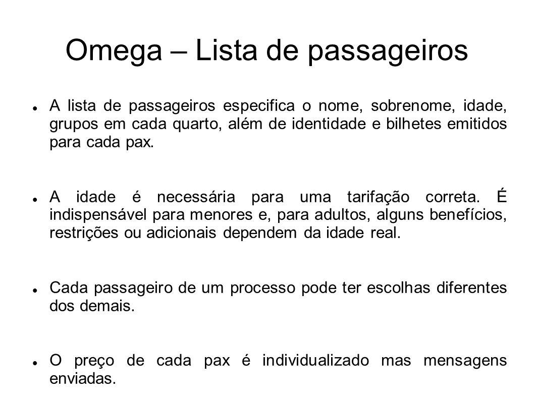 Omega – Lista de passageiros A lista de passageiros especifica o nome, sobrenome, idade, grupos em cada quarto, além de identidade e bilhetes emitidos