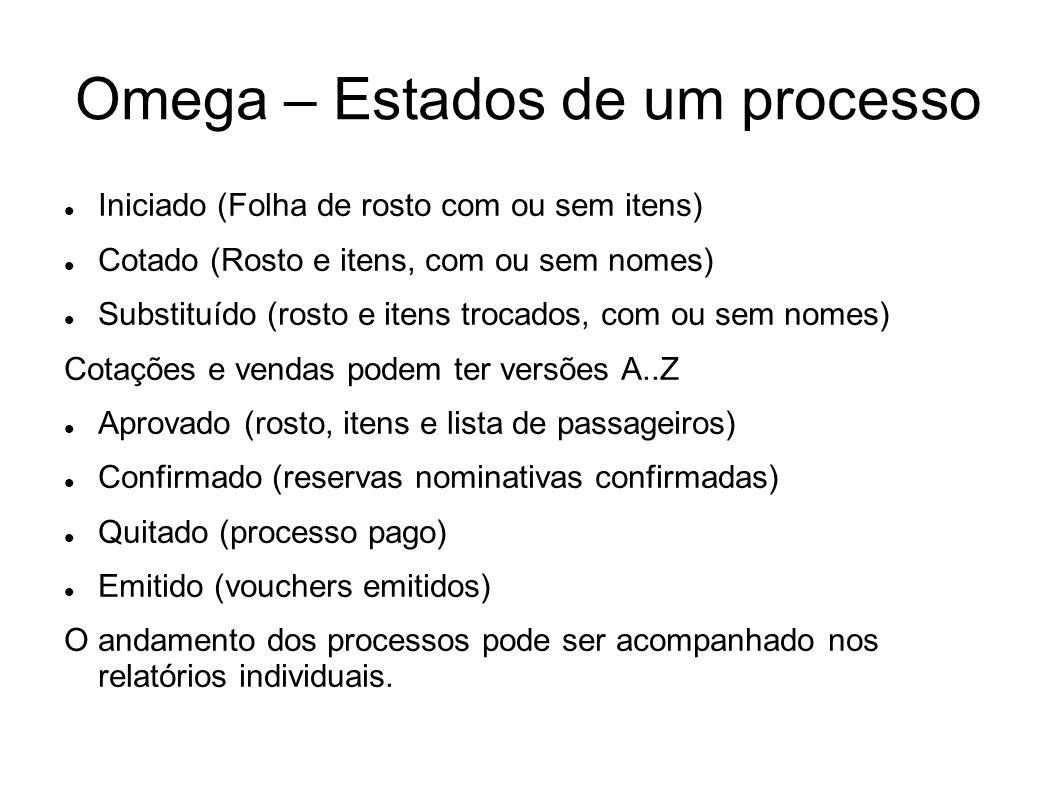 Omega – Estados de um processo Iniciado (Folha de rosto com ou sem itens) Cotado (Rosto e itens, com ou sem nomes) Substituído (rosto e itens trocados