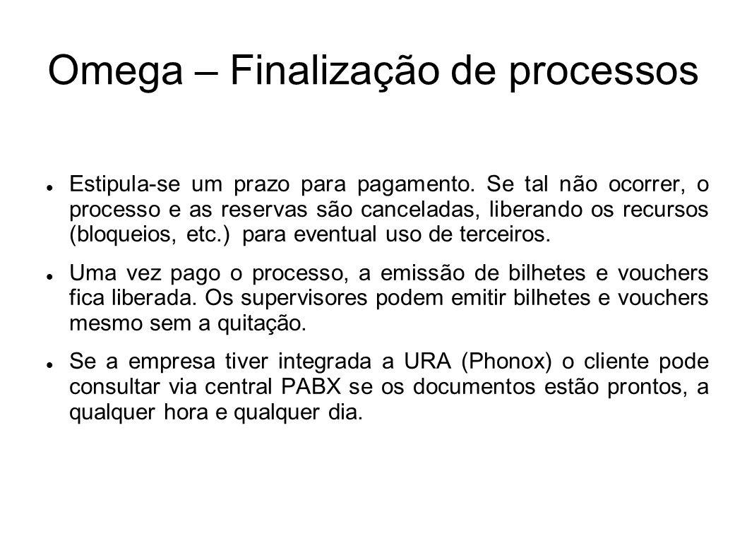 Omega – Finalização de processos Estipula-se um prazo para pagamento. Se tal não ocorrer, o processo e as reservas são canceladas, liberando os recurs