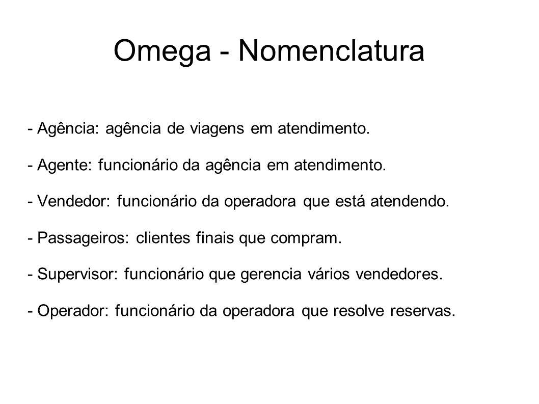 Omega - Nomenclatura - Agência: agência de viagens em atendimento. - Agente: funcionário da agência em atendimento. - Vendedor: funcionário da operado
