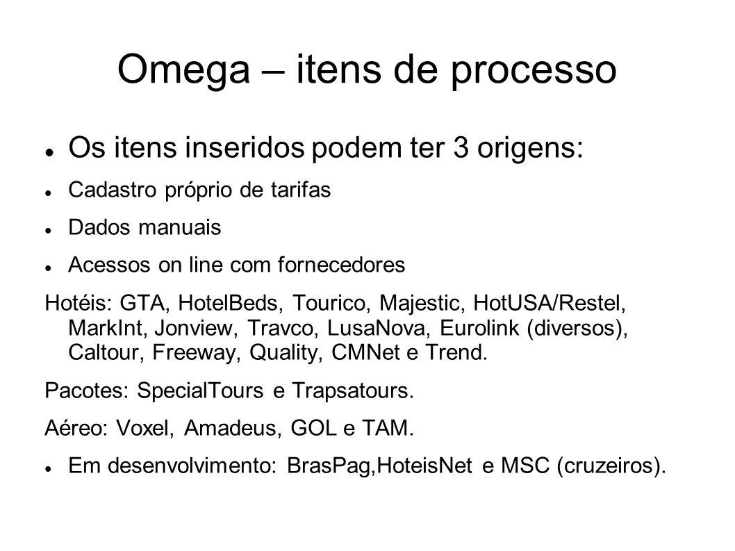 Omega – itens de processo Os itens inseridos podem ter 3 origens: Cadastro próprio de tarifas Dados manuais Acessos on line com fornecedores Hotéis: G