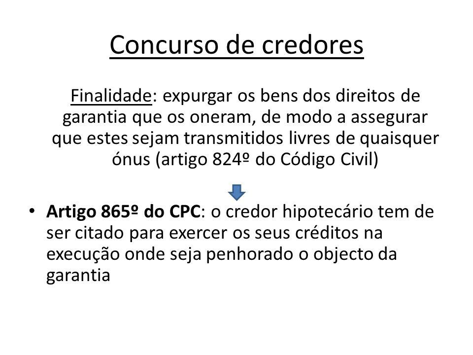 Concurso de credores Finalidade: expurgar os bens dos direitos de garantia que os oneram, de modo a assegurar que estes sejam transmitidos livres de q