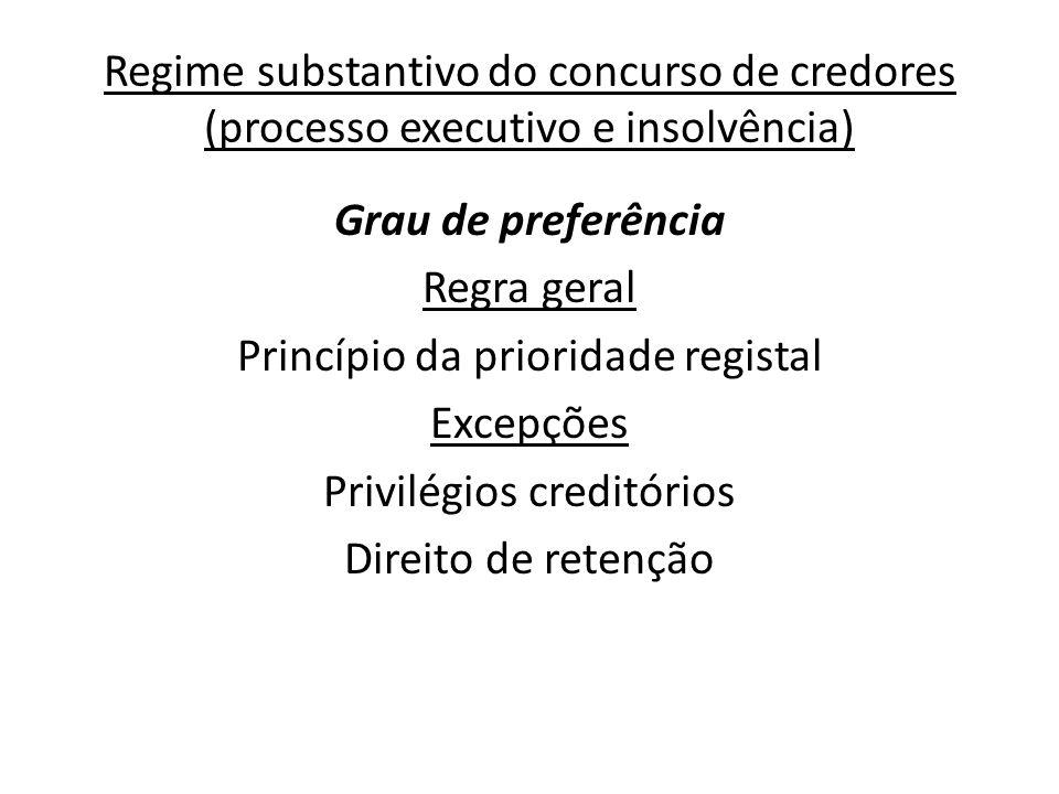 Regime substantivo do concurso de credores (processo executivo e insolvência) Grau de preferência Regra geral Princípio da prioridade registal Excepçõ