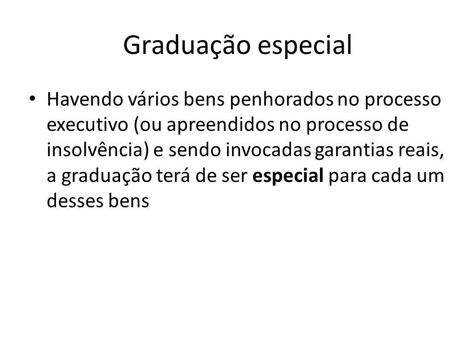 Graduação especial Havendo vários bens penhorados no processo executivo (ou apreendidos no processo de insolvência) e sendo invocadas garantias reais,